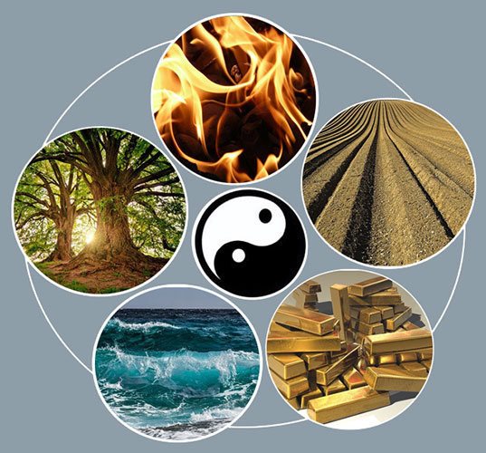 Bodyart - die 5 Elemente der traditionellen chinesischen medizin